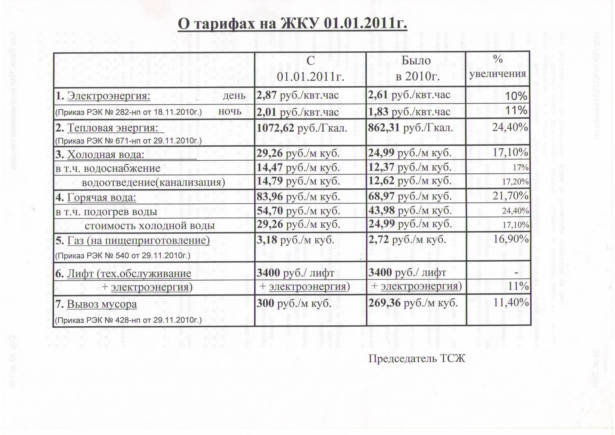 Еврокубы 1000л Купить, Кубовые Емкости 1м3, Ibc Контейнер